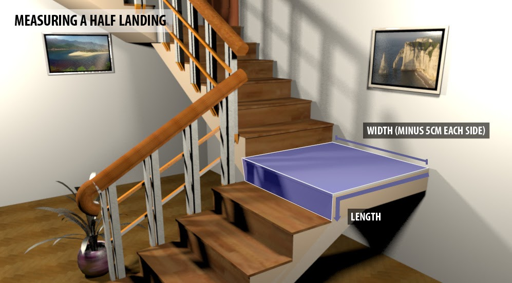 How to Measure for a Stair Runner | runrug® | Bl