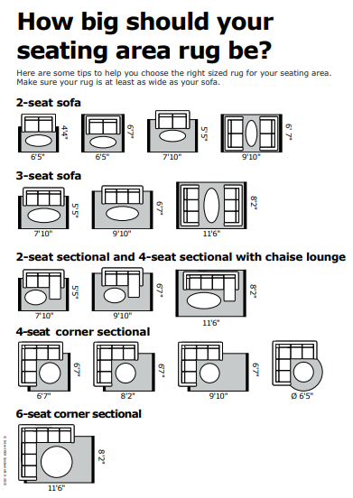 Renderings of how different sofa sizes look with different rug .