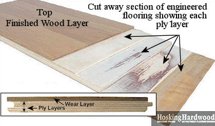 All About Floating Wood Floo