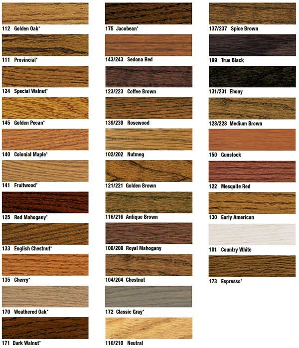 wood floor stain colors from Duraseal by Indianapolis hardwood .
