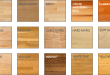Gennett Lumber and Hardwood Flooring | Produc
