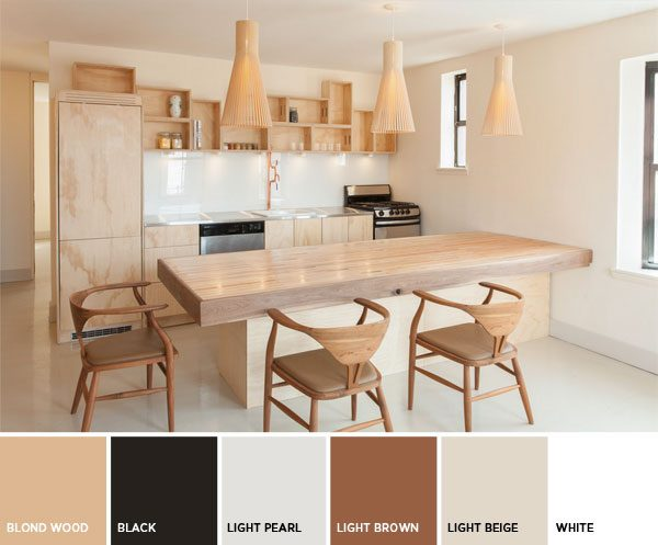Best Small Kitchen Color Schemes — Eatwell1