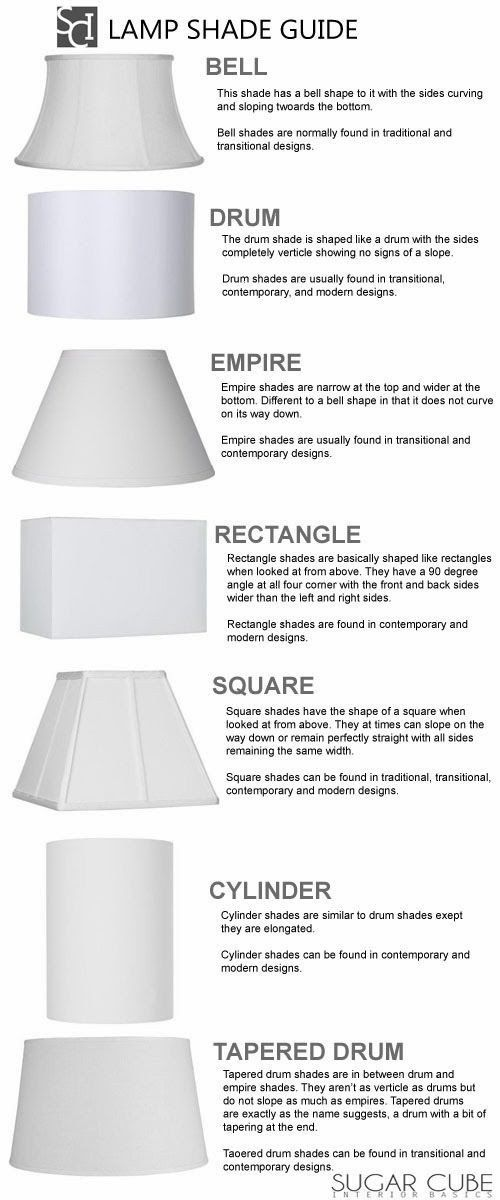 Lamp Shade Styles | Decorating your home, Interior design tips .