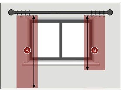 curtains for short windows - Google Search …   Short window .