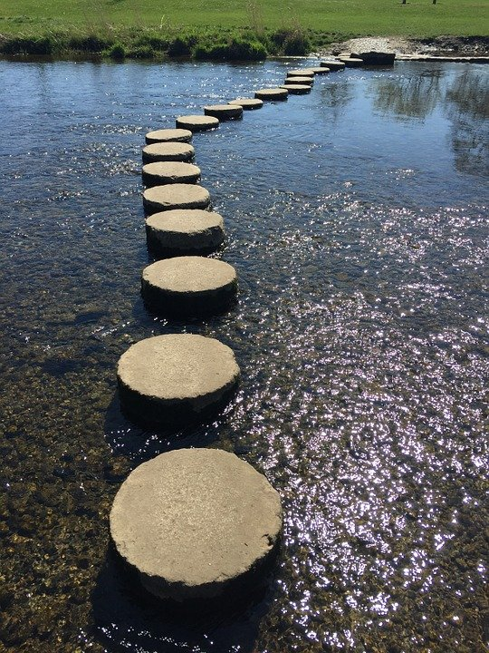 Stepping Stone Theory of Alcohol and Drugs (Discover Here What it I