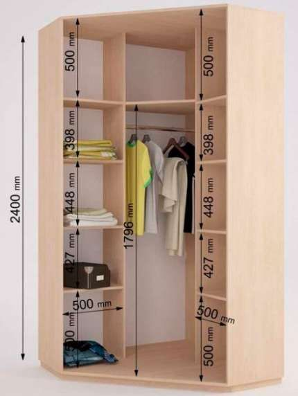 Trendy House Design Bedroom Closet 50 Ideas | Corner closet .